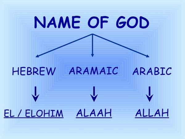 Allah and Elohim - Are they the same God?